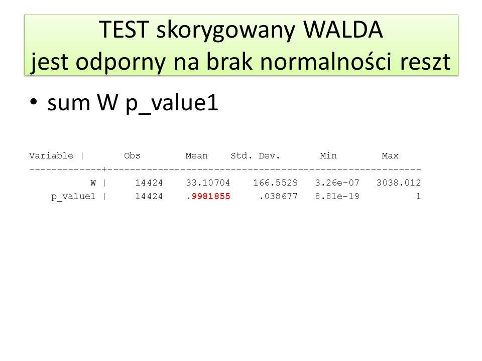 TEST skorygowany WALDA jest odporny na brak normalności reszt sum W p_value1 Variable | Obs Mean Std. Dev. Min Max -------------+---------------------