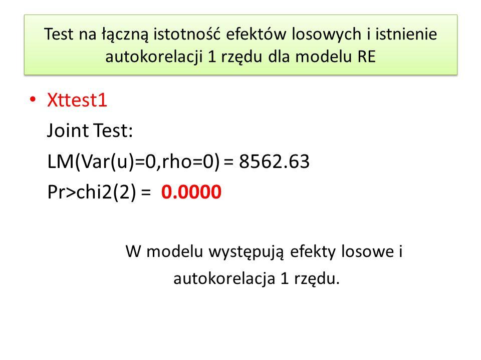 Test na łączną istotność efektów losowych i istnienie autokorelacji 1 rzędu dla modelu RE Xttest1 Joint Test: LM(Var(u)=0,rho=0) = 8562.63 Pr>chi2(2)