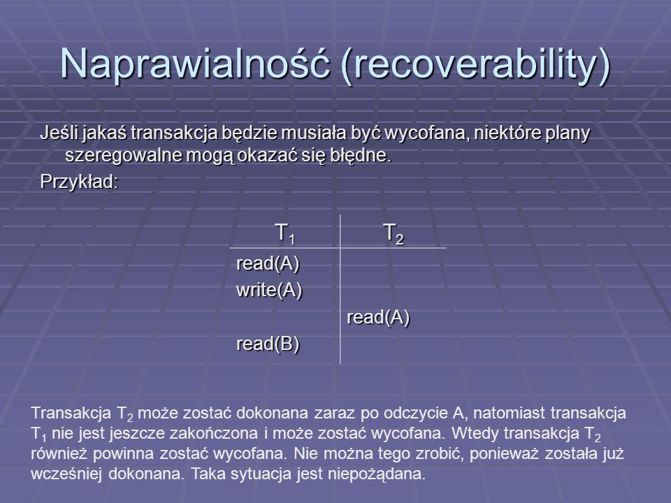 Naprawialność (recoverability) Jeśli jakaś transakcja będzie musiała być wycofana, niektóre plany szeregowalne mogą okazać się błędne.