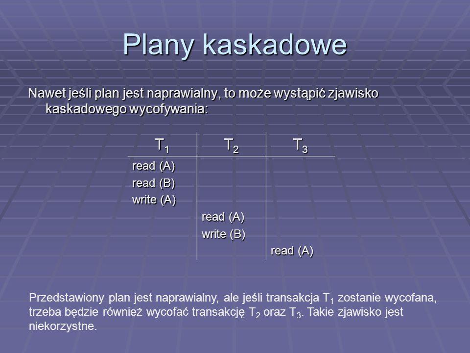 Plany kaskadowe Nawet jeśli plan jest naprawialny, to może wystąpić zjawisko kaskadowego wycofywania: T1T1T1T1 T2T2T2T2 T3T3T3T3 read (A) read (B) write (A) read (A) write (B) read (A) Przedstawiony plan jest naprawialny, ale jeśli transakcja T 1 zostanie wycofana, trzeba będzie również wycofać transakcję T 2 oraz T 3.