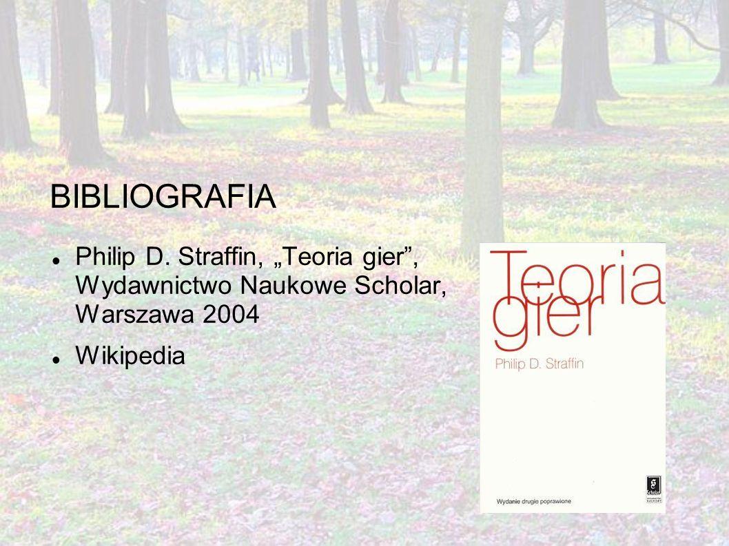 """BIBLIOGRAFIA Philip D. Straffin, """"Teoria gier"""", Wydawnictwo Naukowe Scholar, Warszawa 2004 Wikipedia"""