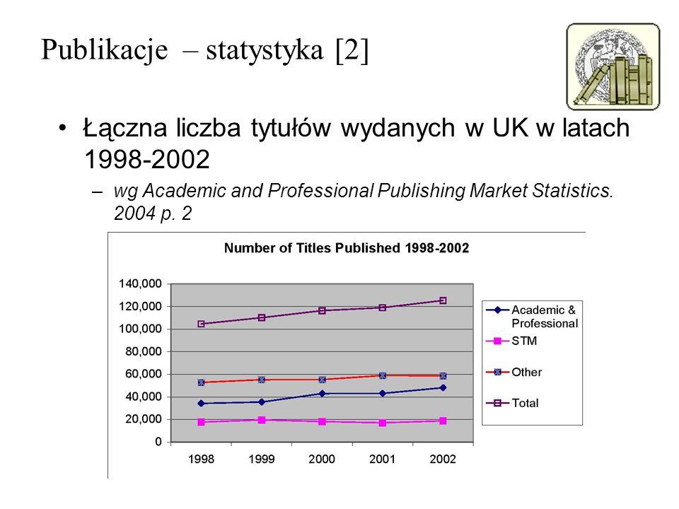 Publikacje – statystyka [2] Łączna liczba tytułów wydanych w UK w latach 1998-2002 –wg Academic and Professional Publishing Market Statistics. 2004 p.