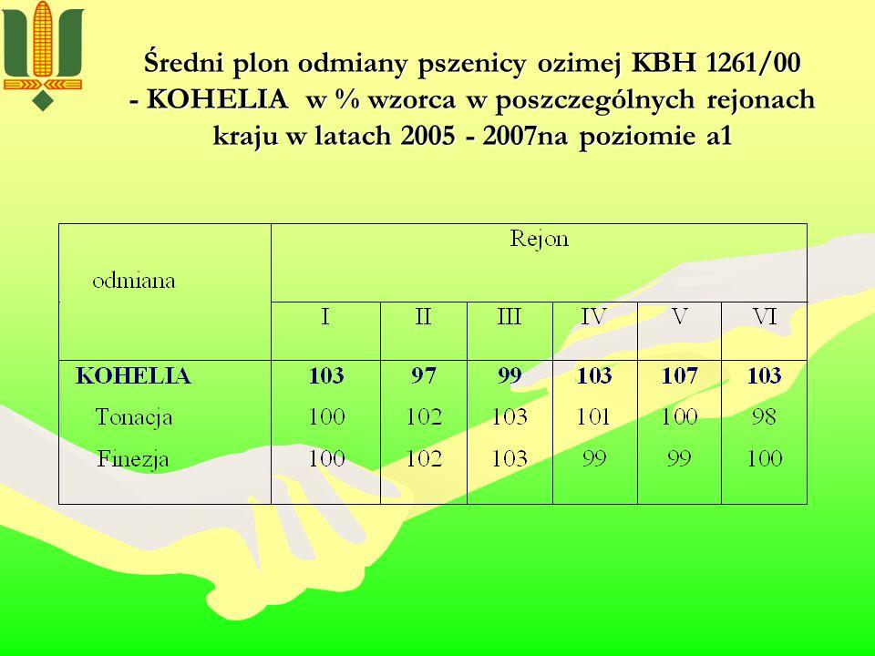 Średni plon odmiany pszenicy ozimej KBH 1261/00 - KOHELIA w % wzorca w poszczególnych rejonach kraju w latach 2005 - 2007na poziomie a1