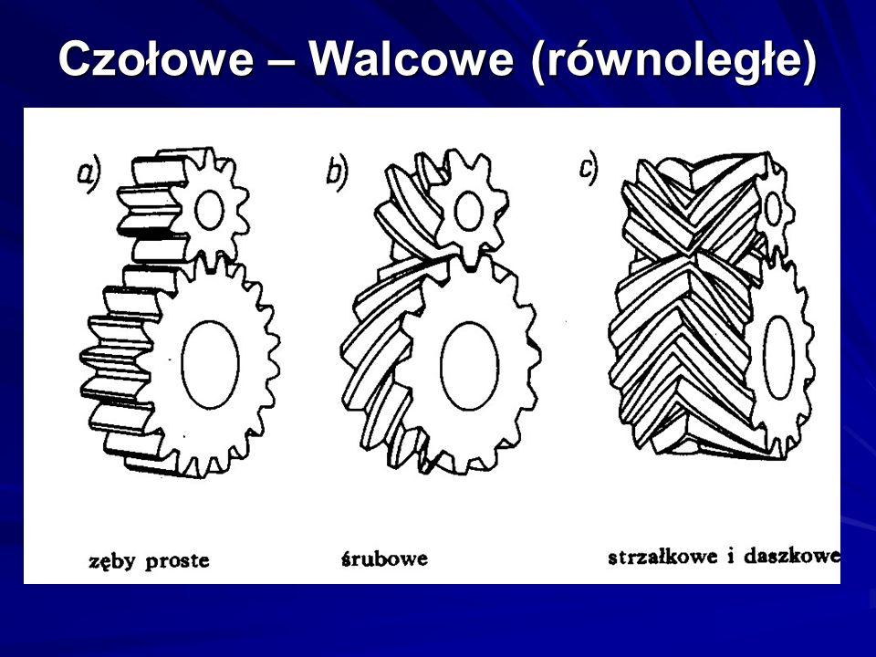 Czołowe – Walcowe (równoległe)
