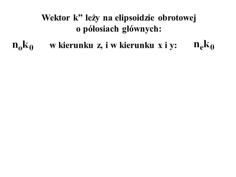 w kierunku z, i w kierunku x i y: Wektor k'' leży na elipsoidzie obrotowej o półosiach głównych: