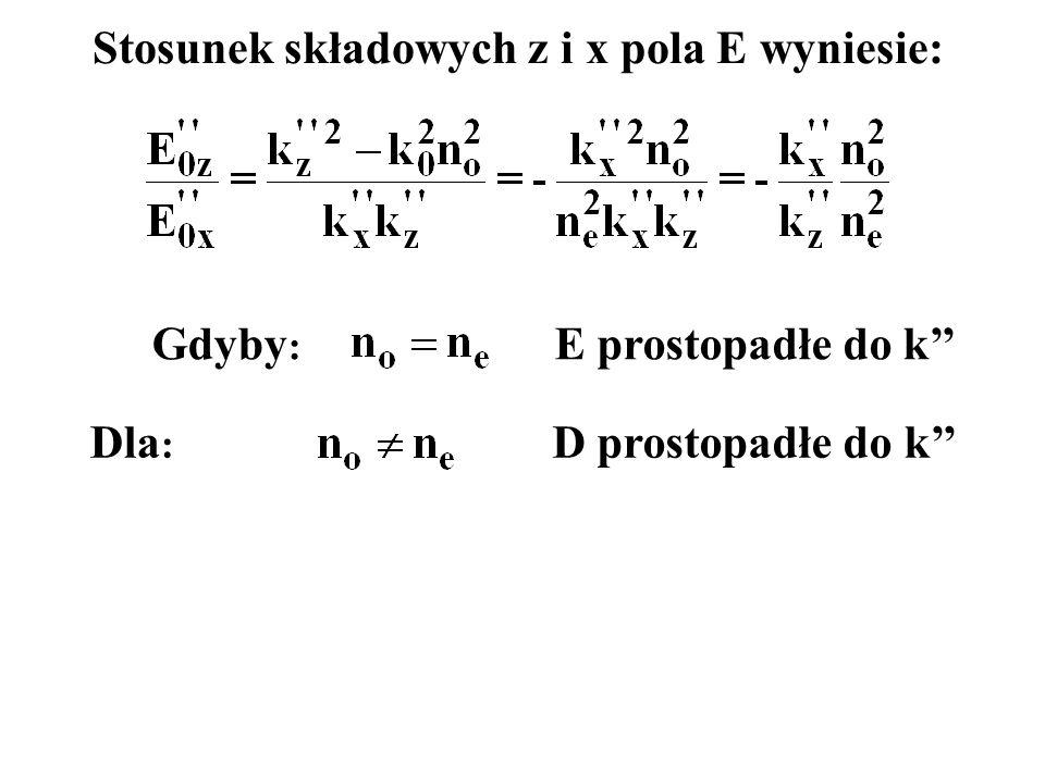 Stosunek składowych z i x pola E wyniesie: Gdyby : E prostopadłe do k'' Dla : D prostopadłe do k''