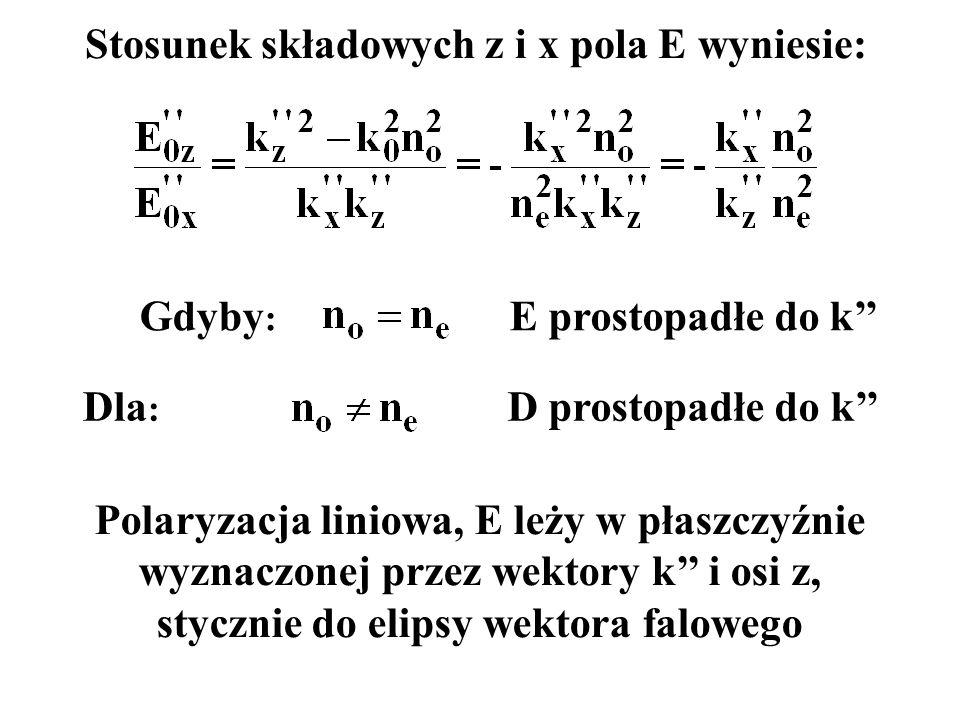 Stosunek składowych z i x pola E wyniesie: Gdyby : E prostopadłe do k'' Dla : D prostopadłe do k'' Polaryzacja liniowa, E leży w płaszczyźnie wyznaczo