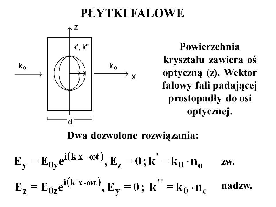 PŁYTKI FALOWE Powierzchnia kryształu zawiera oś optyczną (z). Wektor falowy fali padającej prostopadły do osi optycznej. Dwa dozwolone rozwiązania: zw