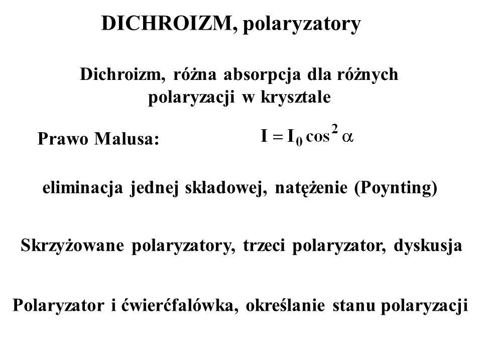 DICHROIZM, polaryzatory Dichroizm, różna absorpcja dla różnych polaryzacji w krysztale Prawo Malusa: Skrzyżowane polaryzatory, trzeci polaryzator, dys
