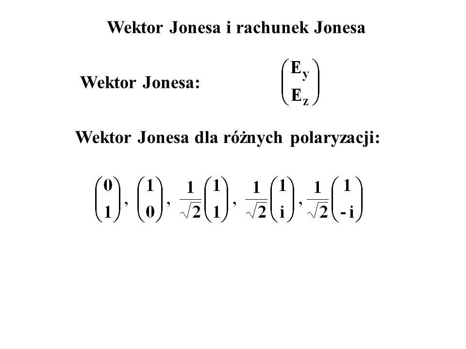 Wektor Jonesa: Wektor Jonesa i rachunek Jonesa Wektor Jonesa dla różnych polaryzacji: