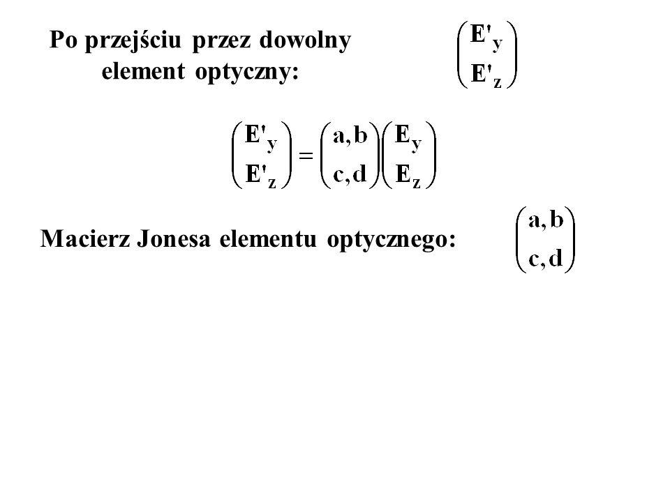 Macierz Jonesa elementu optycznego: