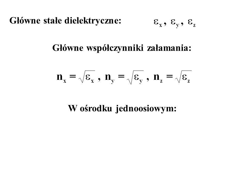 Główne stałe dielektryczne: Główne współczynniki załamania: W ośrodku jednoosiowym: