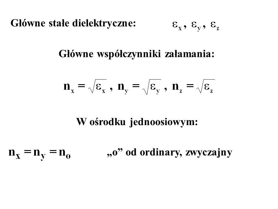 """Główne stałe dielektryczne: Główne współczynniki załamania: W ośrodku jednoosiowym: """"o"""" od ordinary, zwyczajny"""