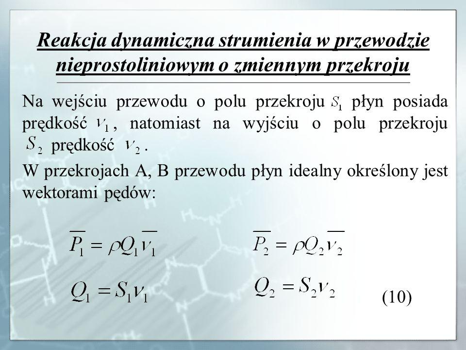 Reakcja dynamiczna strumienia w przewodzie nieprostoliniowym o zmiennym przekroju Na wejściu przewodu o polu przekroju płyn posiada prędkość, natomias