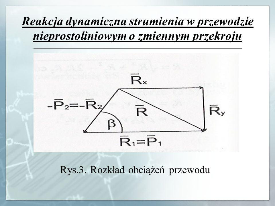 Reakcja dynamiczna strumienia w przewodzie nieprostoliniowym o zmiennym przekroju Rys.3. Rozkład obciążeń przewodu