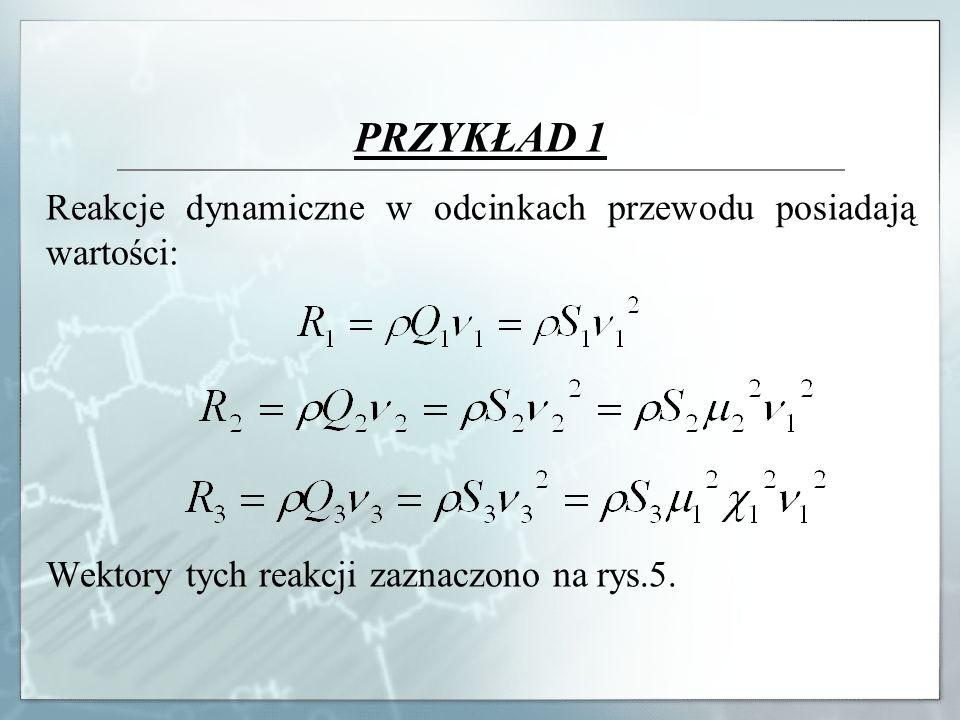 PRZYKŁAD 1 Reakcje dynamiczne w odcinkach przewodu posiadają wartości: Wektory tych reakcji zaznaczono na rys.5.