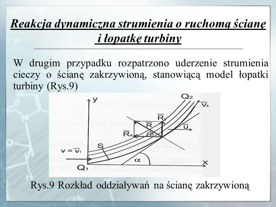 Reakcja dynamiczna strumienia o ruchomą ścianę i łopatkę turbiny W drugim przypadku rozpatrzono uderzenie strumienia cieczy o ścianę zakrzywioną, stan