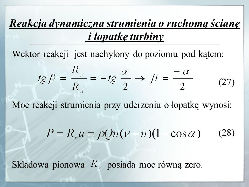 Reakcja dynamiczna strumienia o ruchomą ścianę i łopatkę turbiny Wektor reakcji jest nachylony do poziomu pod kątem: (27) Moc reakcji strumienia przy
