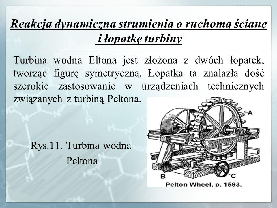 Reakcja dynamiczna strumienia o ruchomą ścianę i łopatkę turbiny Turbina wodna Eltona jest złożona z dwóch łopatek, tworząc figurę symetryczną. Łopatk