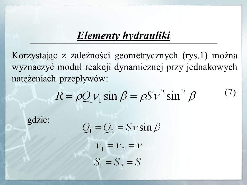 Elementy hydrauliki Korzystając z zależności geometrycznych (rys.1) można wyznaczyć moduł reakcji dynamicznej przy jednakowych natężeniach przepływów: