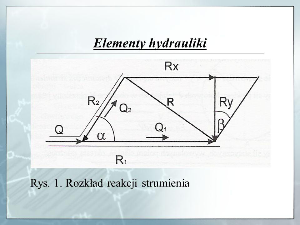 Elementy hydrauliki Rys. 1. Rozkład reakcji strumienia R