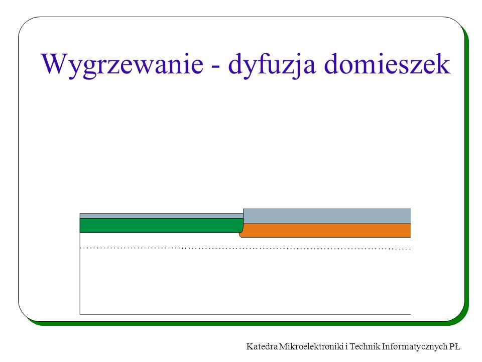 Katedra Mikroelektroniki i Technik Informatycznych PŁ Wygrzewanie - dyfuzja domieszek