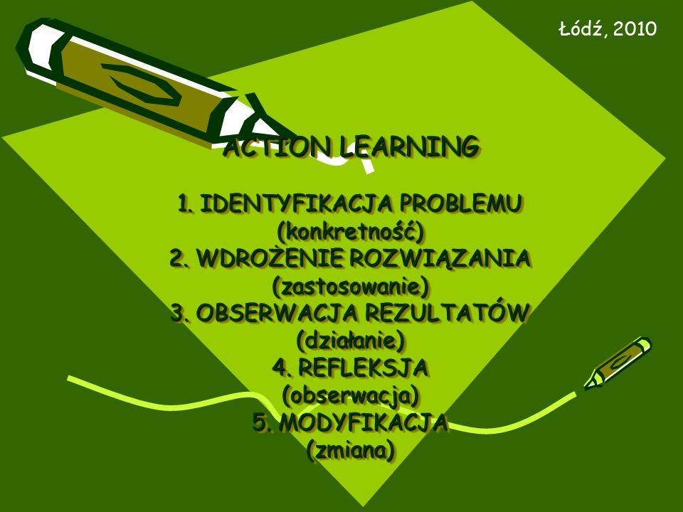 ACTION LEARNING 1. IDENTYFIKACJA PROBLEMU (konkretność) 2. WDROŻENIE ROZWIĄZANIA (zastosowanie) 3. OBSERWACJA REZULTATÓW (działanie) 4. REFLEKSJA (obs
