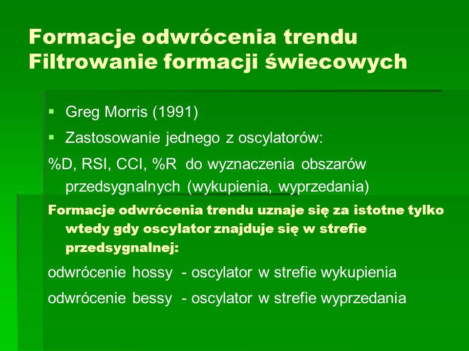 Formacje odwrócenia trendu Filtrowanie formacji świecowych   Greg Morris (1991)   Zastosowanie jednego z oscylatorów: %D, RSI, CCI, %R do wyznacze