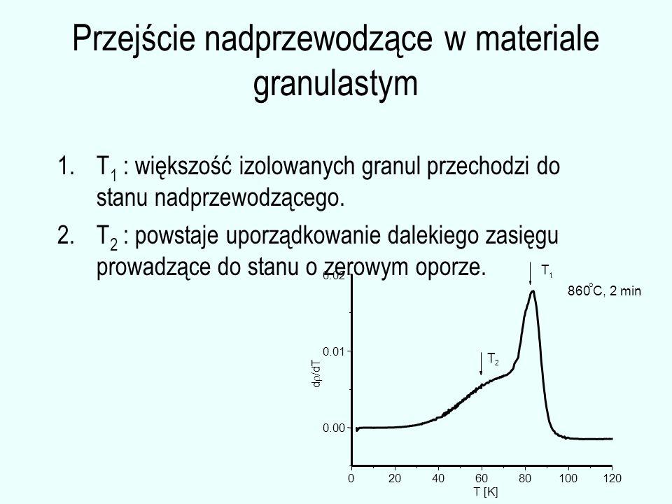 1.T 1 : większość izolowanych granul przechodzi do stanu nadprzewodzącego. 2.T 2 : powstaje uporządkowanie dalekiego zasięgu prowadzące do stanu o zer