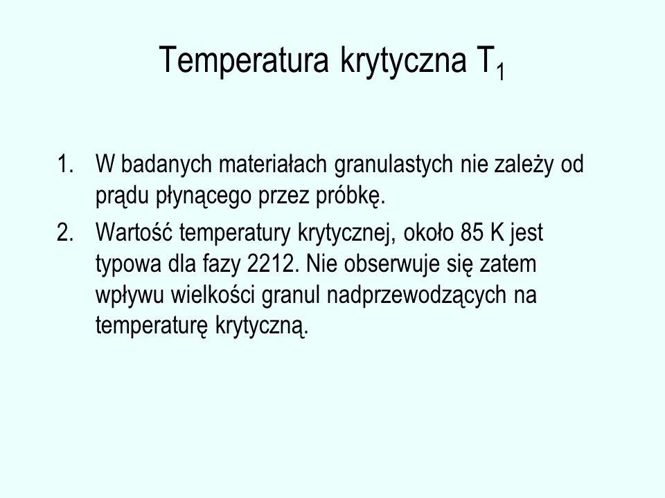 Temperatura krytyczna T 1 1.W badanych materiałach granulastych nie zależy od prądu płynącego przez próbkę. 2.Wartość temperatury krytycznej, około 85