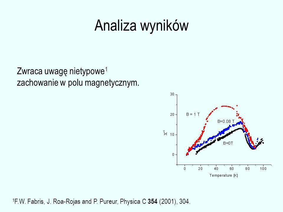 Analiza wyników Zwraca uwagę nietypowe 1 zachowanie w polu magnetycznym. 1 F.W. Fabris, J. Roa-Rojas and P. Pureur, Physica C 354 (2001), 304.