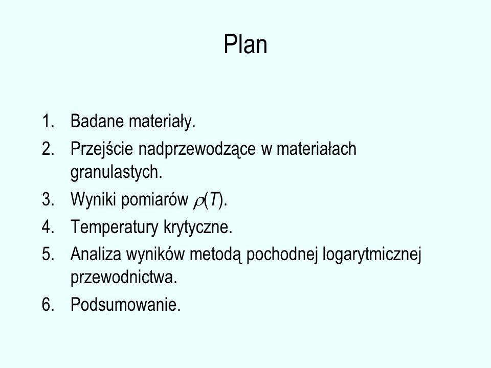 Plan 1.Badane materiały. 2.Przejście nadprzewodzące w materiałach granulastych. 3.Wyniki pomiarów  ( T ). 4.Temperatury krytyczne. 5.Analiza wyników