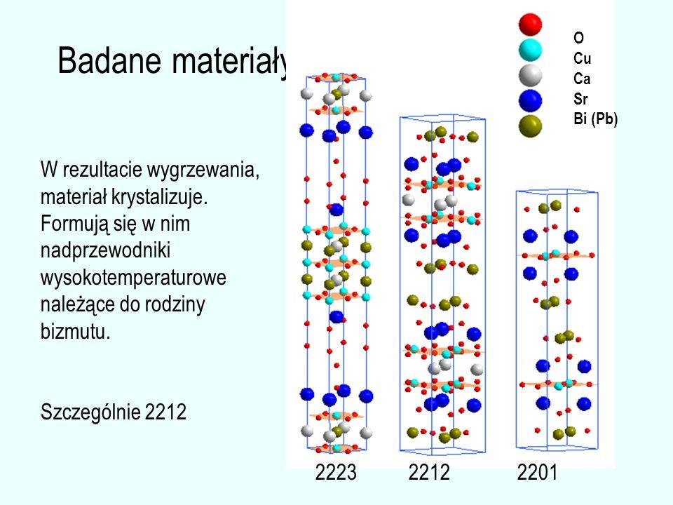 Badane materiały O Cu Ca Sr Bi (Pb) 2223 22122201 W rezultacie wygrzewania, materiał krystalizuje. Formują się w nim nadprzewodniki wysokotemperaturow