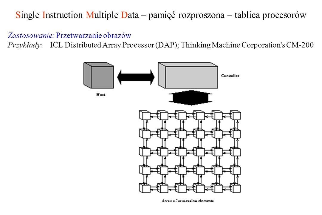 Zastosowanie: Przetwarzanie obrazów Przykłady: ICL Distributed Array Processor (DAP); Thinking Machine Corporation s CM-200 Single Instruction Multiple Data – pamięć rozproszona – tablica procesorów