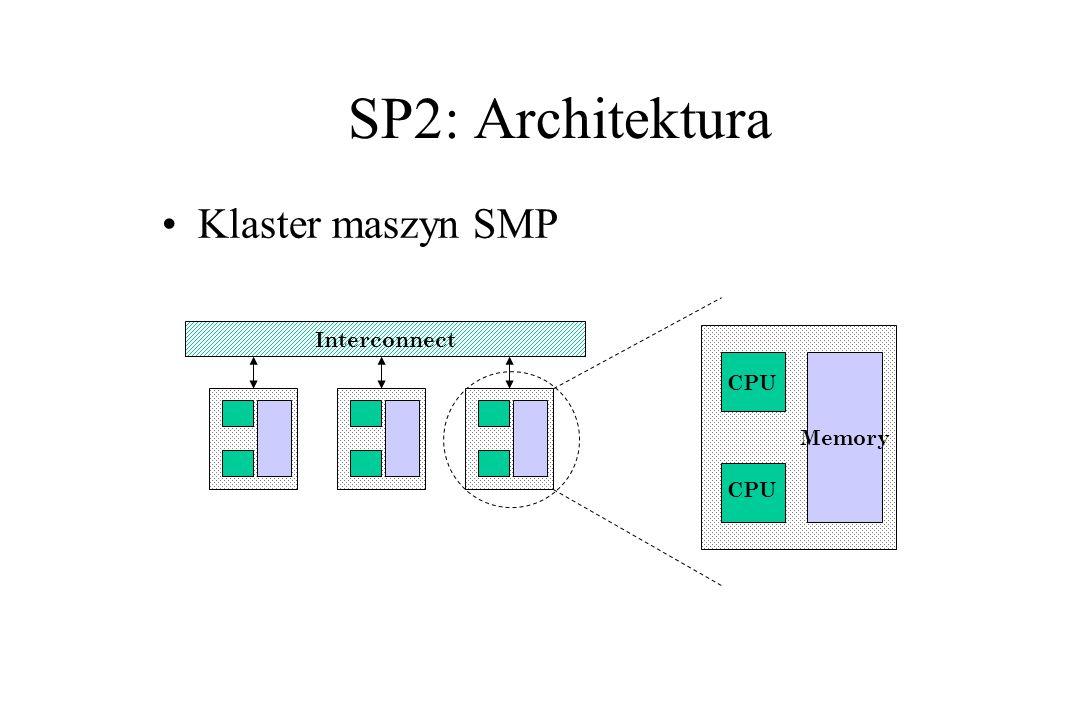 SP2: Architektura Klaster maszyn SMP Interconnect Memory CPU