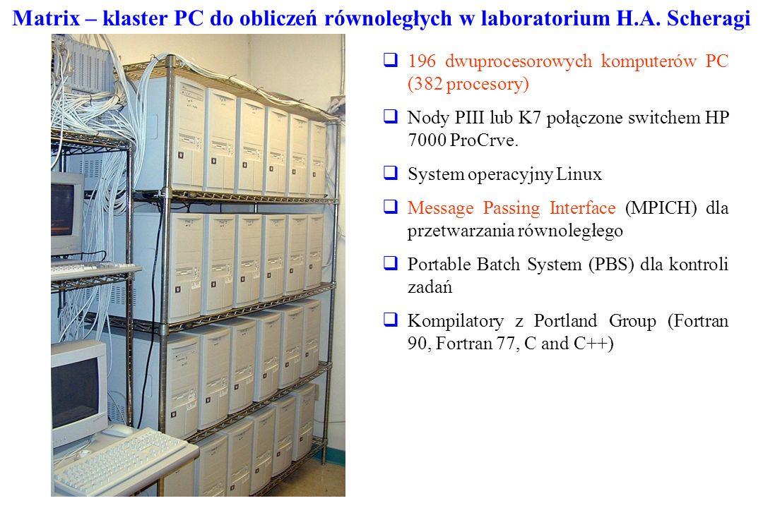 Matrix – klaster PC do obliczeń równoległych w laboratorium H.A. Scheragi  196 dwuprocesorowych komputerów PC (382 procesory)  Nody PIII lub K7 połą