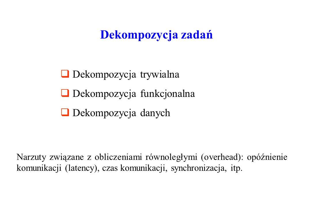 Dekompozycja zadań  Dekompozycja trywialna  Dekompozycja funkcjonalna  Dekompozycja danych Narzuty związane z obliczeniami równoległymi (overhead):