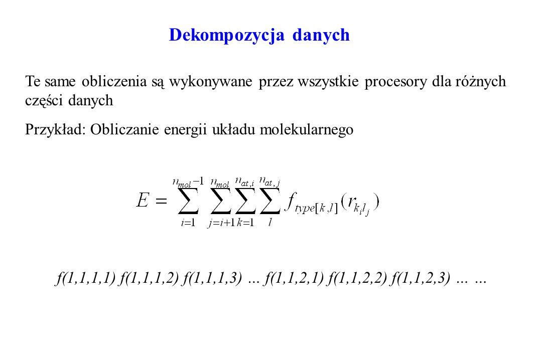 Dekompozycja danych Te same obliczenia są wykonywane przez wszystkie procesory dla różnych części danych Przykład: Obliczanie energii układu molekularnego f(1,1,1,1) f(1,1,1,2) f(1,1,1,3) … f(1,1,2,1) f(1,1,2,2) f(1,1,2,3) … …