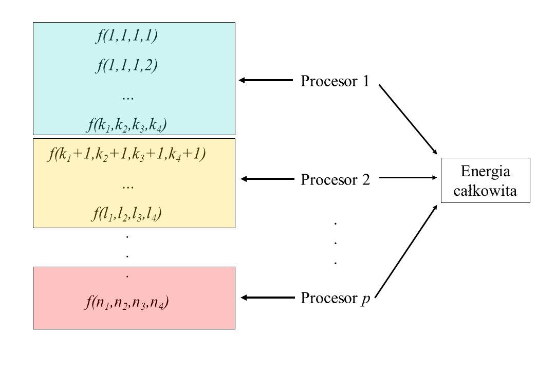 f(1,1,1,1) f(1,1,1,2) … f(k 1,k 2,k 3,k 4 ) f(k 1 +1,k 2 +1,k 3 +1,k 4 +1) … f(l 1,l 2,l 3,l 4 ). f(n 1,n 2,n 3,n 4 ) Procesor 1 Procesor 2. Procesor