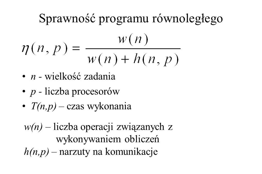 Sprawność programu równoległego w(n) – liczba operacji związanych z wykonywaniem obliczeń h(n,p) – narzuty na komunikacje n - wielkość zadania p - liczba procesorów T(n,p) – czas wykonania