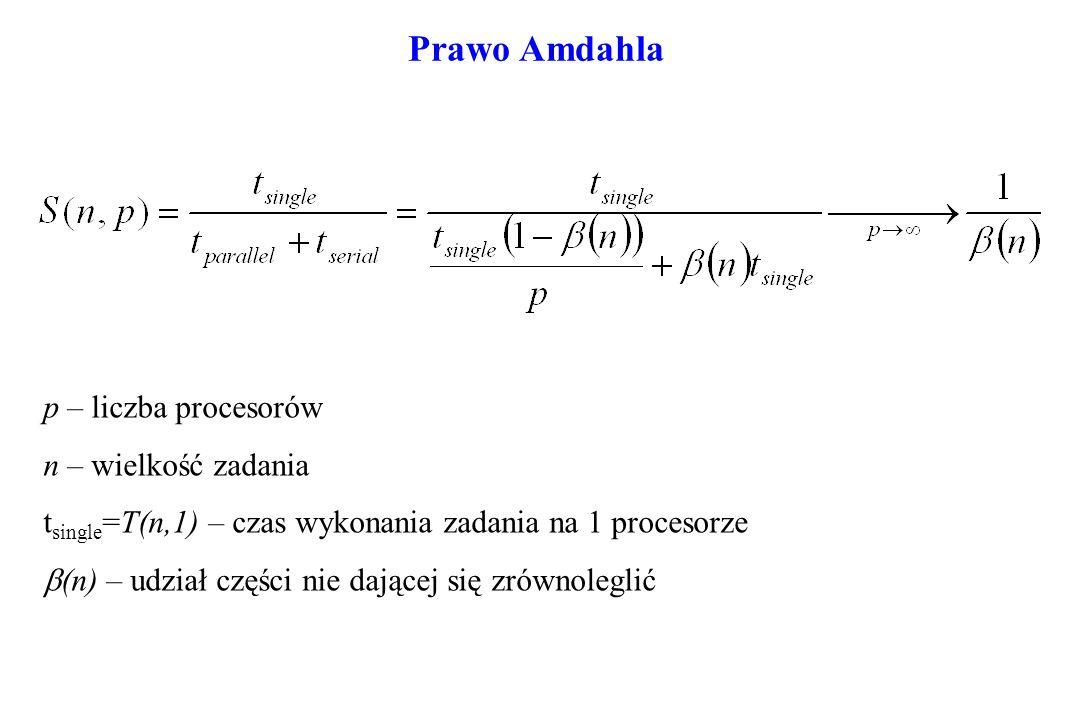 Prawo Amdahla p – liczba procesorów n – wielkość zadania t single =T(n,1) – czas wykonania zadania na 1 procesorze  (n) – udział części nie dającej się zrównoleglić