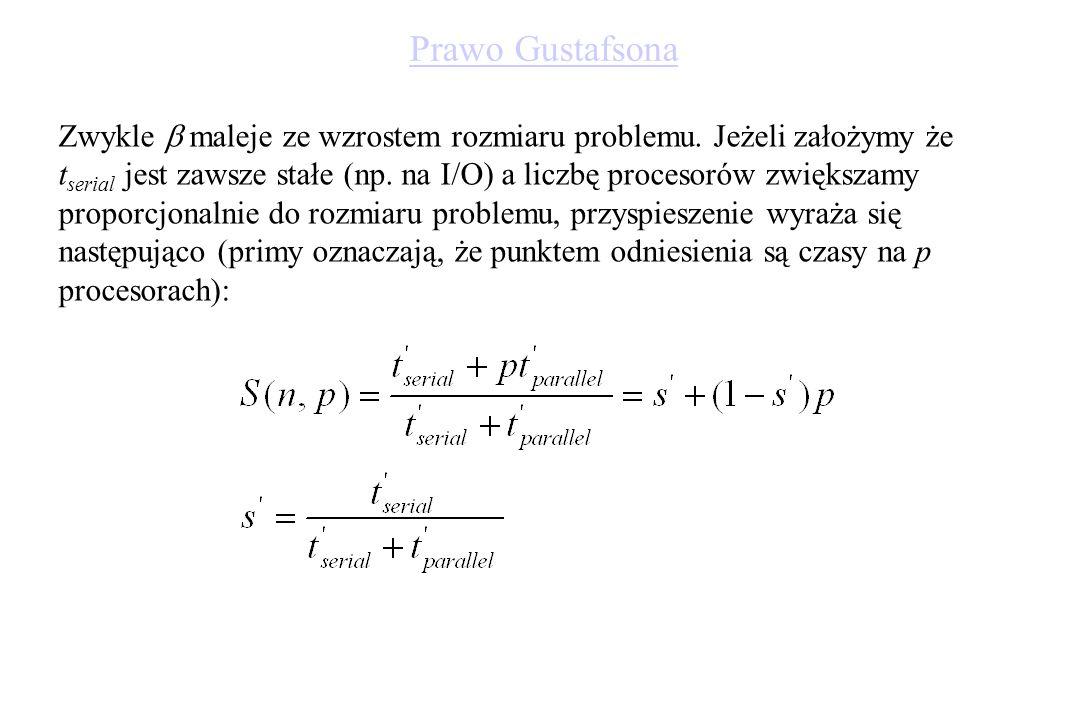 Prawo Gustafsona Zwykle  maleje ze wzrostem rozmiaru problemu. Jeżeli założymy że t serial jest zawsze stałe (np. na I/O) a liczbę procesorów zwiększ