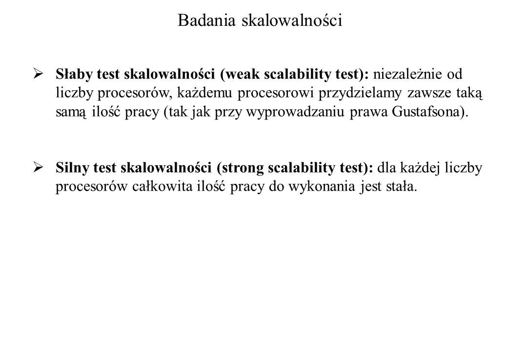 Badania skalowalności  Słaby test skalowalności (weak scalability test): niezależnie od liczby procesorów, każdemu procesorowi przydzielamy zawsze taką samą ilość pracy (tak jak przy wyprowadzaniu prawa Gustafsona).