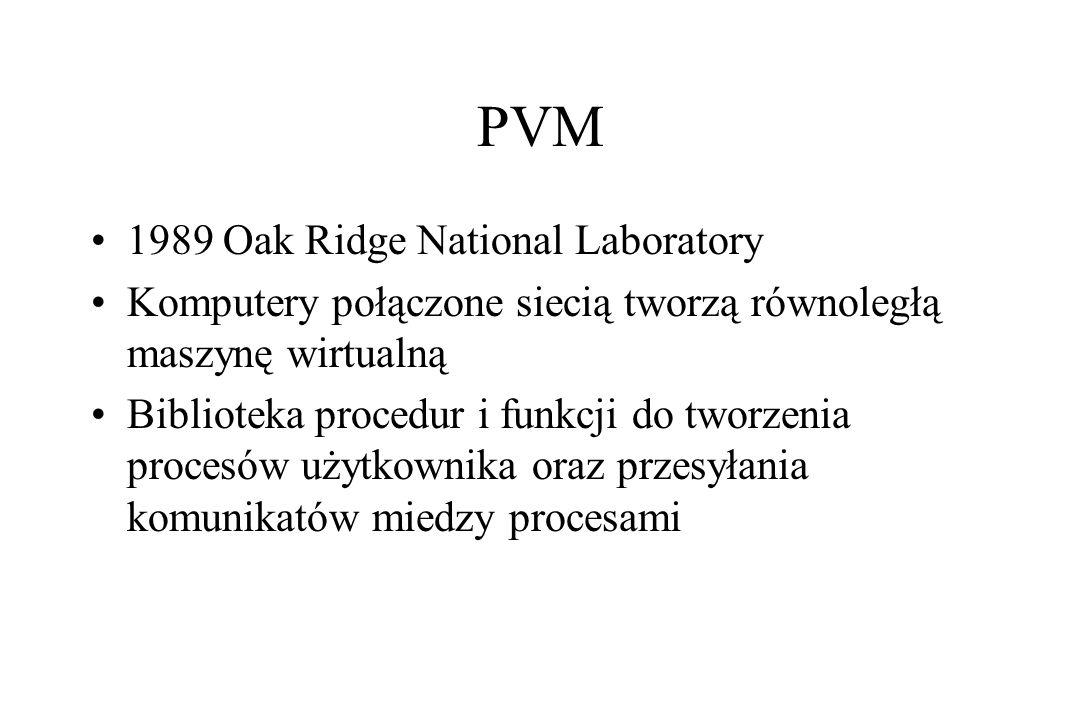 PVM 1989 Oak Ridge National Laboratory Komputery połączone siecią tworzą równoległą maszynę wirtualną Biblioteka procedur i funkcji do tworzenia procesów użytkownika oraz przesyłania komunikatów miedzy procesami