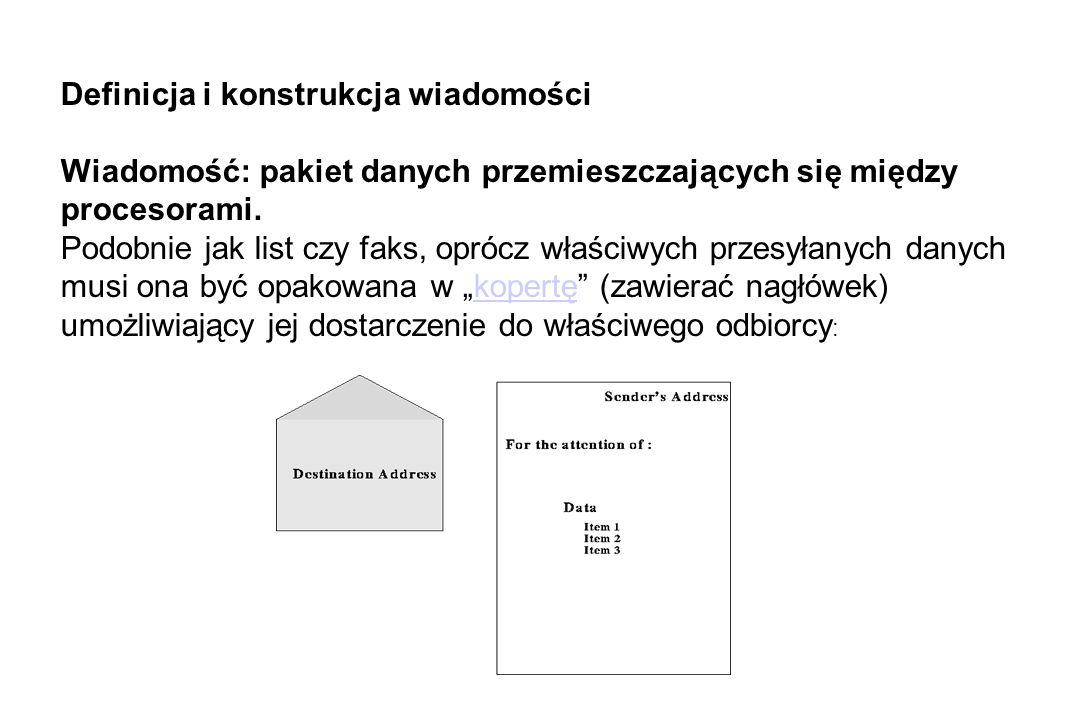 Definicja i konstrukcja wiadomości Wiadomość: pakiet danych przemieszczających się między procesorami. Podobnie jak list czy faks, oprócz właściwych p