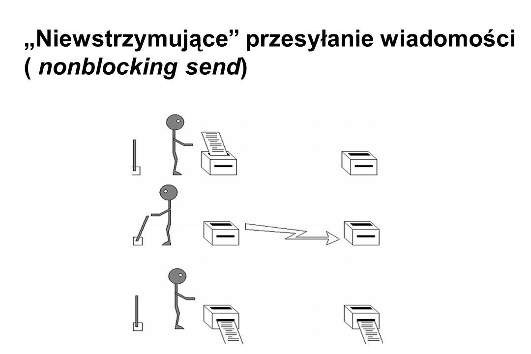 """""""Niewstrzymujące"""" przesyłanie wiadomości ( nonblocking send)"""