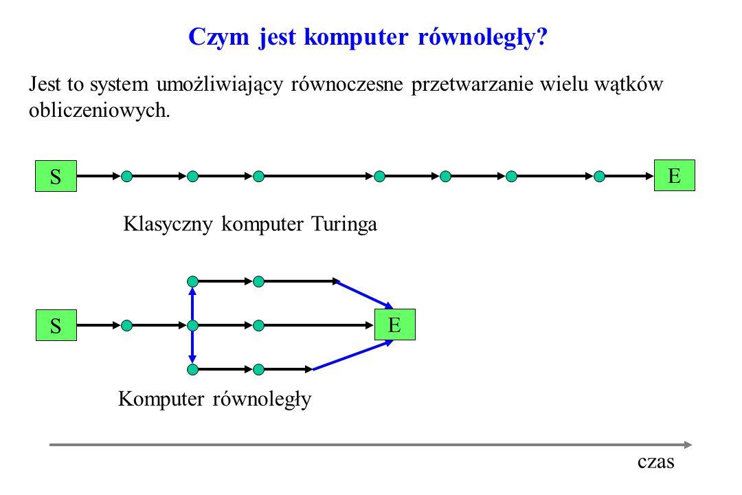 Czym jest komputer równoległy? Jest to system umożliwiający równoczesne przetwarzanie wielu wątków obliczeniowych. S czas E S E Klasyczny komputer Tur