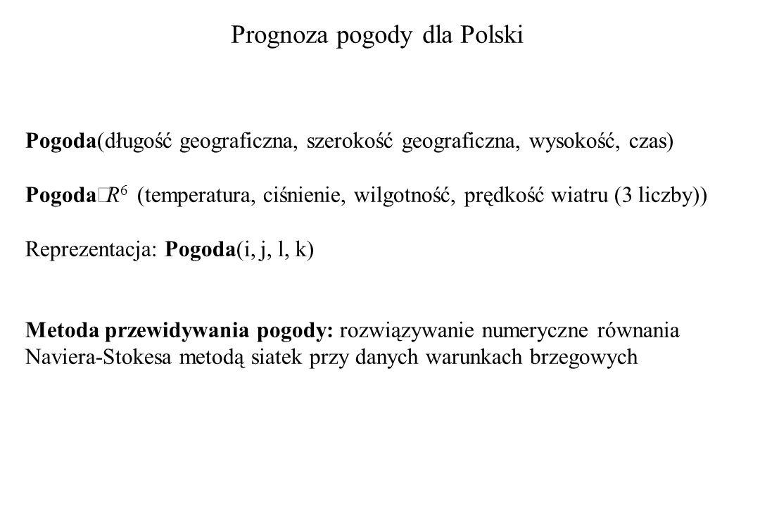 Prognoza pogody dla Polski Pogoda(długość geograficzna, szerokość geograficzna, wysokość, czas) Pogoda  R 6 (temperatura, ciśnienie, wilgotność, prędkość wiatru (3 liczby)) Reprezentacja: Pogoda(i, j, l, k) Metoda przewidywania pogody: rozwiązywanie numeryczne równania Naviera-Stokesa metodą siatek przy danych warunkach brzegowych
