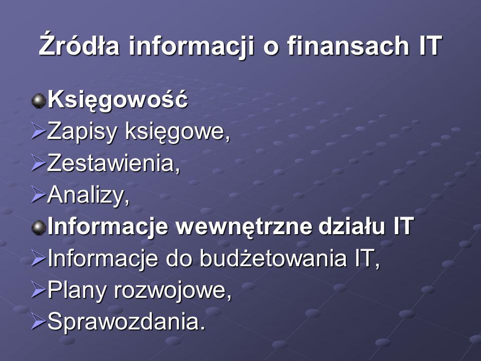 Źródła informacji o finansach IT Księgowość  Zapisy księgowe,  Zestawienia,  Analizy, Informacje wewnętrzne działu IT  Informacje do budżetowania