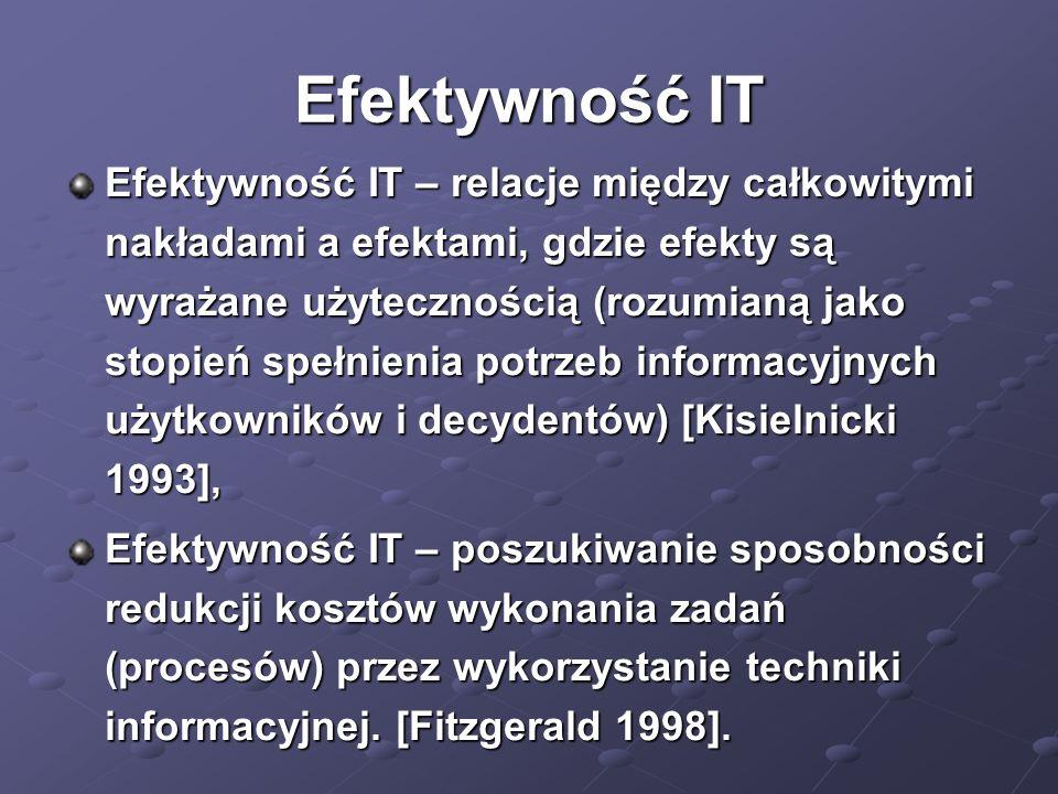 Efektywność IT Efektywność IT – relacje między całkowitymi nakładami a efektami, gdzie efekty są wyrażane użytecznością (rozumianą jako stopień spełni